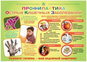 profilaktika-ostrykhkishechnykh-zabolevanij_1